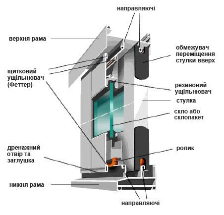 Звичайне скління лоджії / балкона
